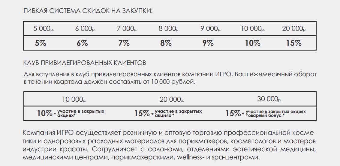 Акции и скидки Starpil